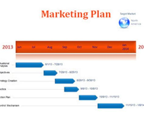 Sample of a successful business plan
